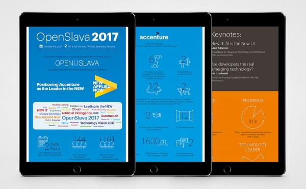 Openslava 2017 Infografika